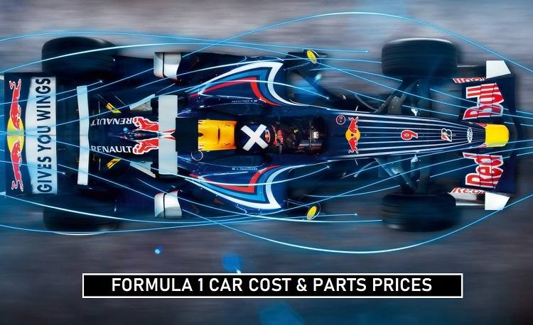 F1 car cost and expenses 2020