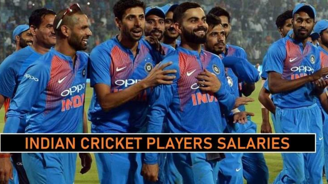 Indian Cricket Players Salaries 2020 (Central Contracts) Revealed