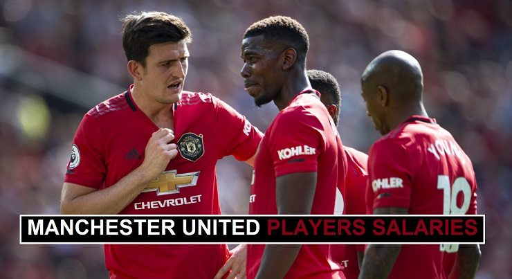Manchester United Players Weekly Wages 2020