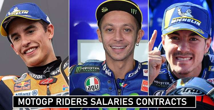 MotoGP Riders Salaries 2020