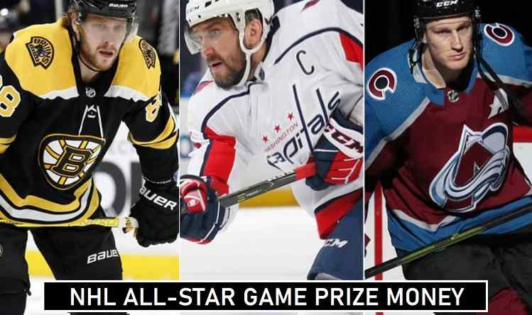 NHL All-Stars Game Winners Share