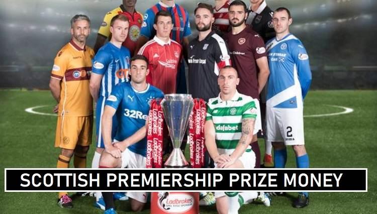 Scottish Premiership Winners Share 2020