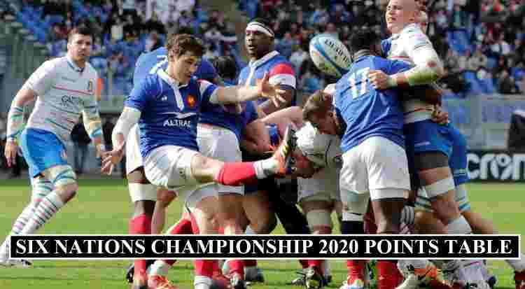 Six Nations Points Table 2020