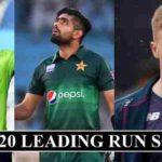 PSL 2020 Leading Scorers