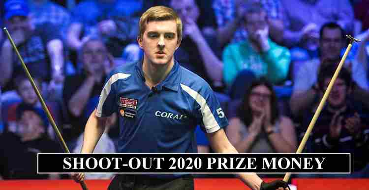 Shoot-Out Prize Money 2020