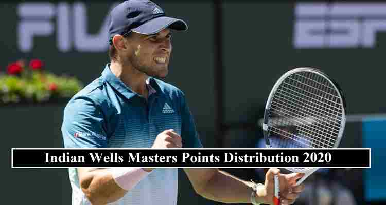 Indian Wells 2020 Points