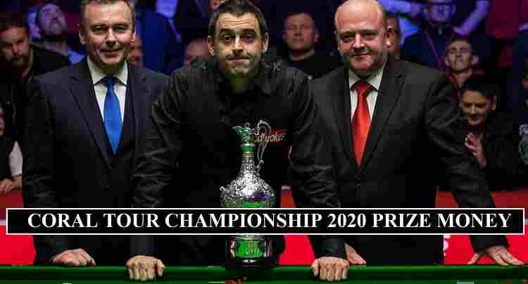 Tour Championship 2020 Prize