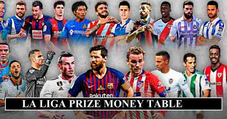 LA Liga Prize Money TV Rights Bonus Each Club Revealed
