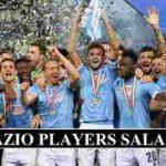 Lazio Players Salaries