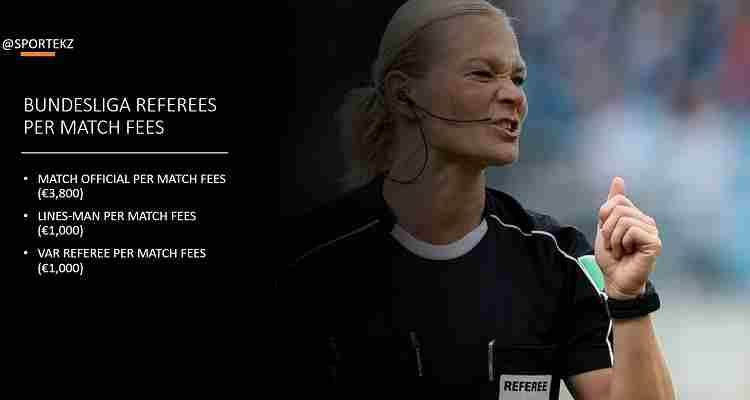 Bundesliga Referees Salaries