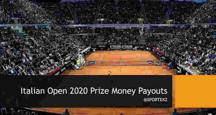 Italian Open 2020 Prize