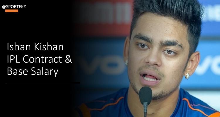 Ishan Kishan IPL Contract