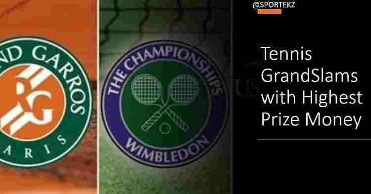 Tennis Grand-Slams highest prize money