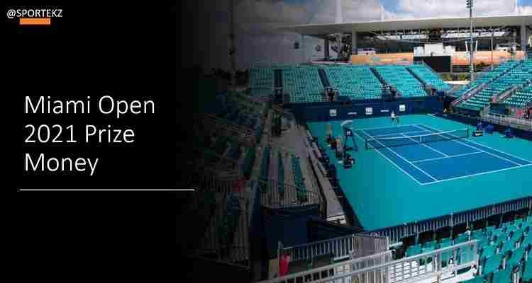 Miami Open 2021 Prize