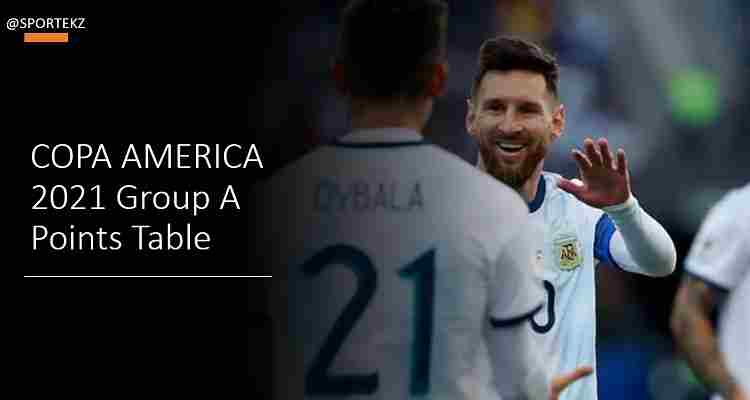 Copa America 2021 Group A
